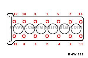 Bmw 528i E39 Firing Order.html | Autos Post