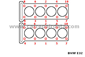 BMW 8 pistons Cylinder head tightening sequence
