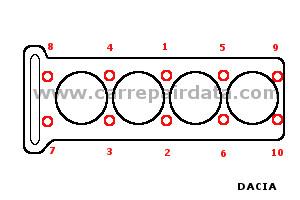 dacia logan 1 5dci 2006 k9k 792 car repair manual rh carrepairdata com dacia logan mcv service manual pdf dacia logan manual service pdf download