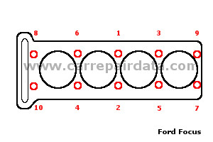 Ford Fusion 4 pistons Cylinder head tightening sequence