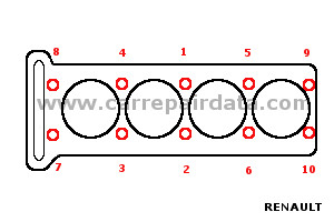 Renault engine Cylinder head tightening sequence