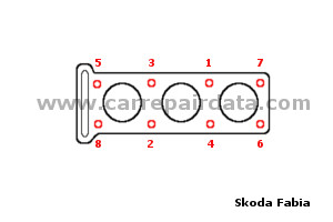 Skoda 3 pistons Cylinder head tightening sequence