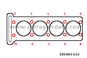 G13 Cylinder head tightening sequence