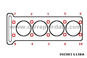 G16B Cylinder head tightening sequence