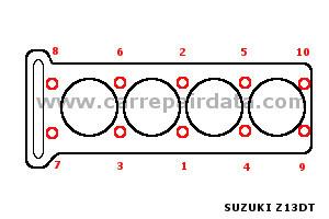 Z13DT Cylinder head tightening sequence