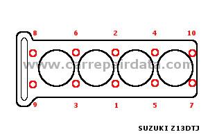 Z13DTJ Cylinder head tightening sequence