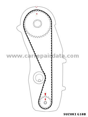 G10B Camshaft drive