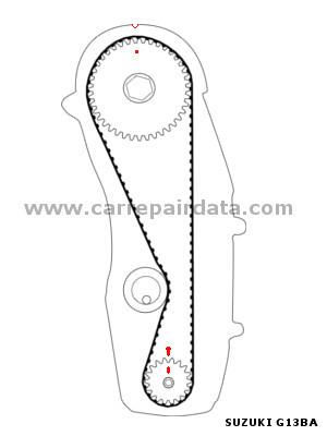 suzuki swift 1 3 1991 2000 g13ba car repair manual rh carrepairdata com Engine Block Engine Block