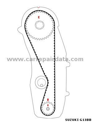 Suzuki Cars In India as well Wiring Diagram For A Boat Tachometer in addition Acura Control Ebay together with Parts Of A Fuse Box further B0051XRS24. on maruti car wiring diagram