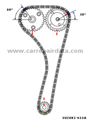 69 moreover RepairGuideContent additionally P 0996b43f80379f33 additionally Camshaft timing chain replacement as well 1995 Volvo 850 L5 2 3ll5 2 4l Serpentine Belt Diagram. on 5 4l timing marks
