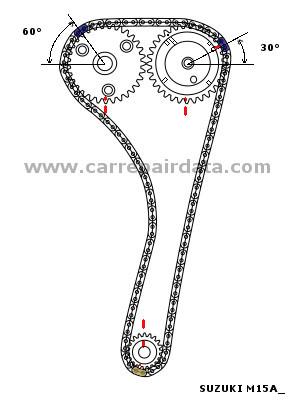 M15A Camshaft drive