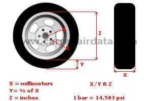 Wheel info eng